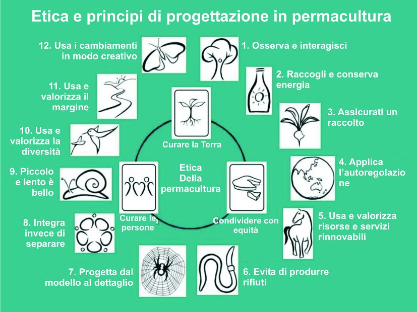 permacultura